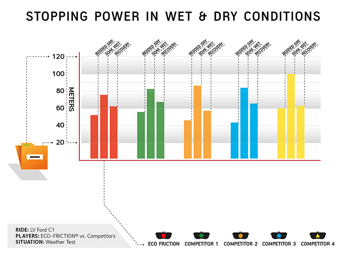 stopping-power-wet-dry