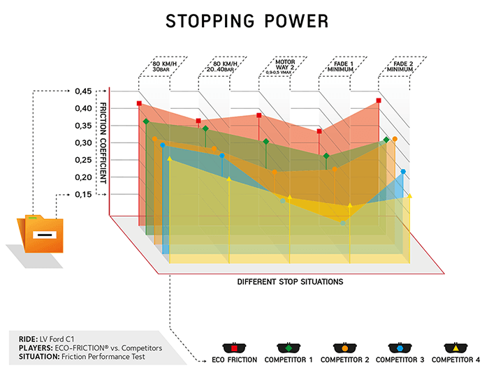 stopping-power